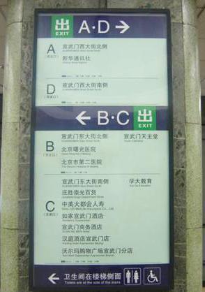 地铁指示牌广告