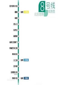 北京八号线地铁广告价格